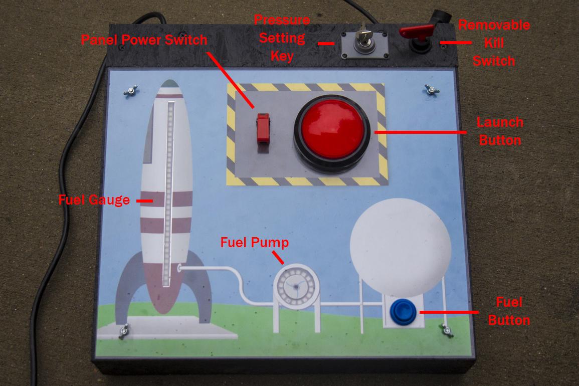 Arduino Powered Compressed Air Rocket Launcher – IndustriumVita